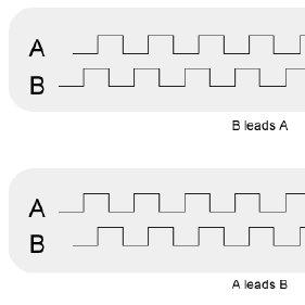 (PDF) Lab Manual for EE380 (Control Lab)