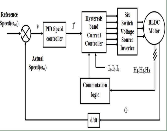 2004 Subaru Radio Wiring Diagram
