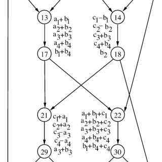 (PDF) Insufficiency of Linear Coding in Network