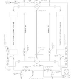 differential pressure transmitter panel  [ 850 x 1073 Pixel ]