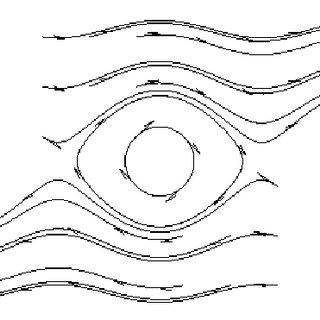 (PDF) KLTOOL: A Mathematical Tool for Analyzing
