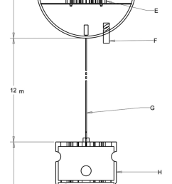 schematic of drifting buoy and drogue a hull b insat modem [ 720 x 1334 Pixel ]