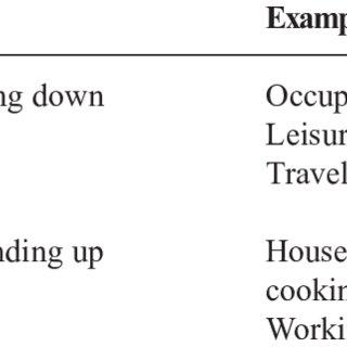 (PDF) Management of obesity