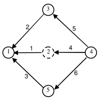 The graph representation of the valid reaction patterns