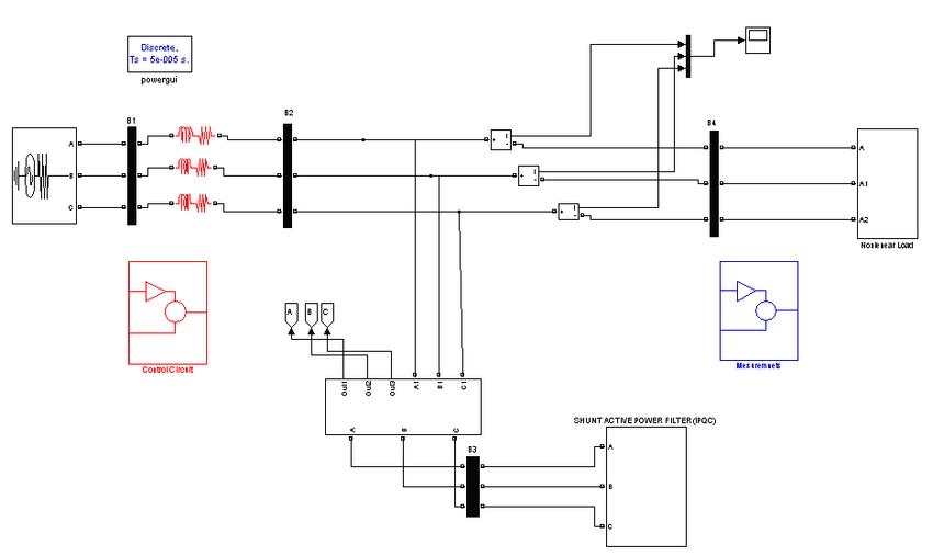 Simulink block diagram representation of shunt active