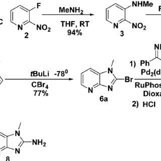 (PDF) Cross-Coupling Reaction of 2-halo1-methyl-1H-imidazo