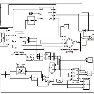 (PDF) Efficiency Optimization of Induction Motor Drive