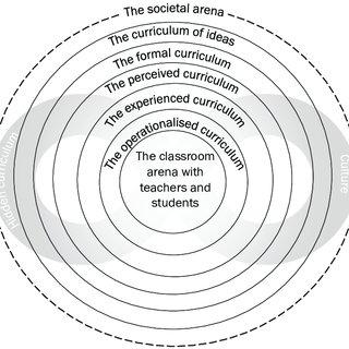 (PDF) Understanding drama teaching in compulsory education
