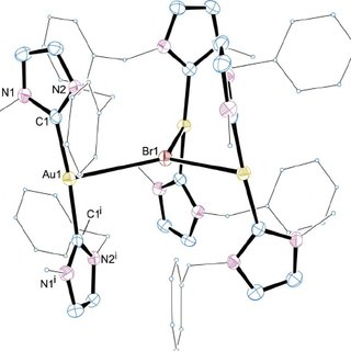 13 C NMR shifts of the carbene carbon atom C2 of different