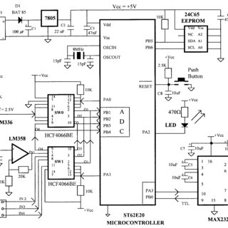 (PDF) A low-cost microcontroller-based data acquisition