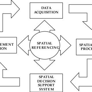 Mechanism of gas sensing operating on n-type metal oxide