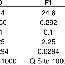 (PDF) Antioxidant assessment on promethazinr HCl