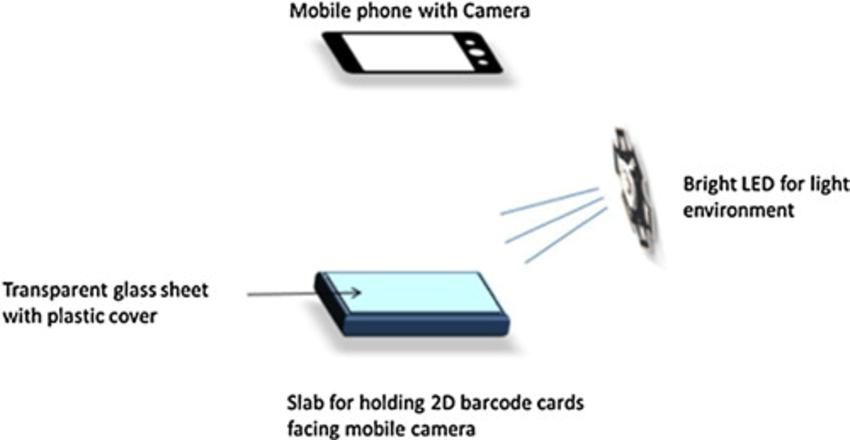 Hardware internal block diagram. [Color figure can be
