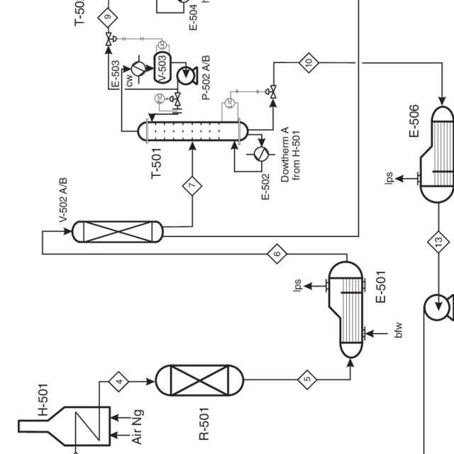 Figure B.10.1 Unit 1100: Production of Acetone from