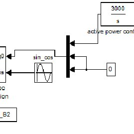Power circuits of the two different three-phase active