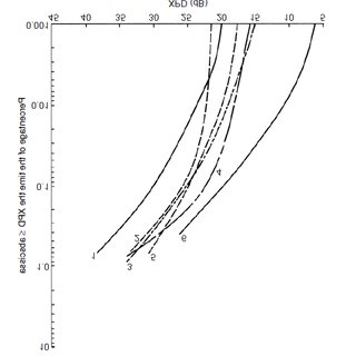 - Schematic representation of the depolarization of radio