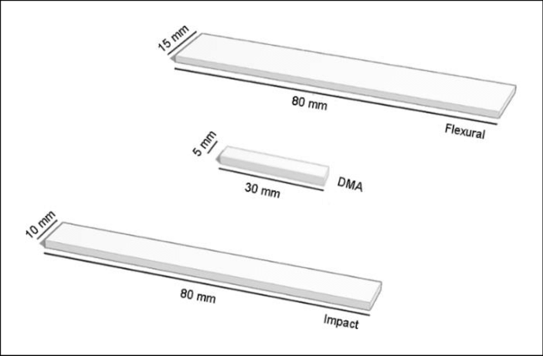 Dimensions of 3-point bending, DMA and impact test