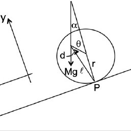 (PDF) A jumping cylinder on an inclined plane