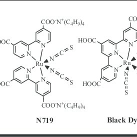 Structure of N3, N719, black dye and Z-907 sensitizers