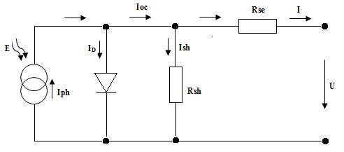 Equivalent Circuit of the Photovoltaic (PV) Cell
