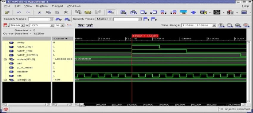 WDTimer Waveform trace output for Verilog RTL code | Download Scientific Diagram