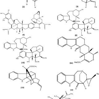 (PDF) Ethnopharmacology, phytochemistry, and