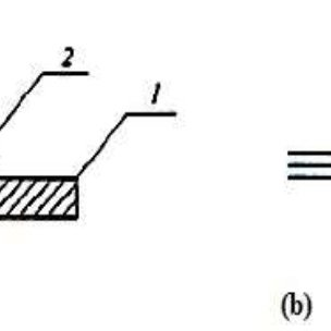 (PDF) Influence Of The Experiment-Geometry On The