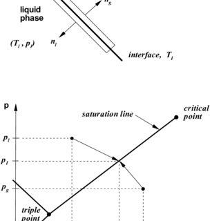 (PDF) RELAP-7 Theory Manual (Revision 2)