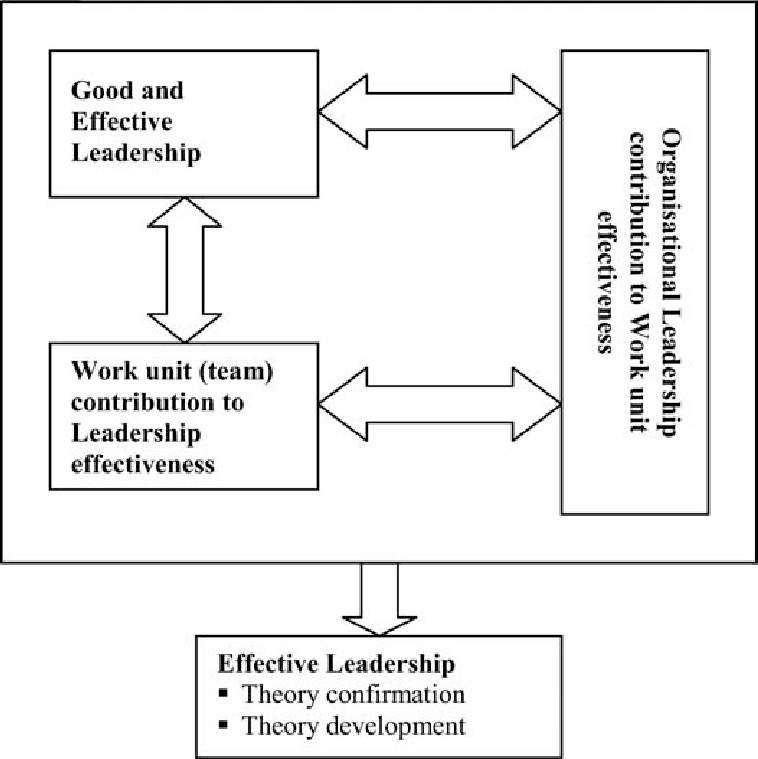 Conceptual Framework Example In Research Paper | Webframes.org