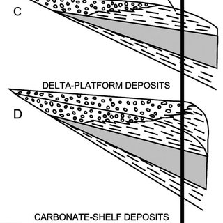 Schematic cross-sections of northern California from