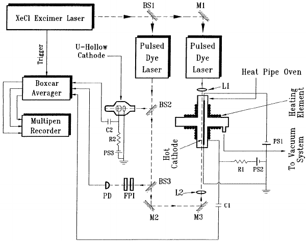 Schematic diagram of the experimental set-up. BS1 , BS2