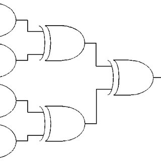 Examples of regular tree circuits: (a) an 8-bit ripple