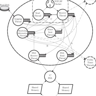 (PDF) Outline of the Control Design for a Cascaded H