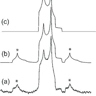 Solid-state chlorine-35 MAS NMR spectroscopy of cysteine