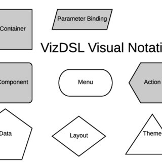 (PDF) VizDSL: A Visual DSL for Interactive Information
