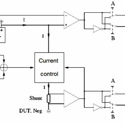 (PDF) Impedance measurement of a fuel cell on load