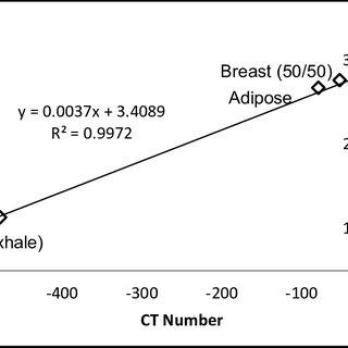 (PDF) Characterization and attenuation study on tannin