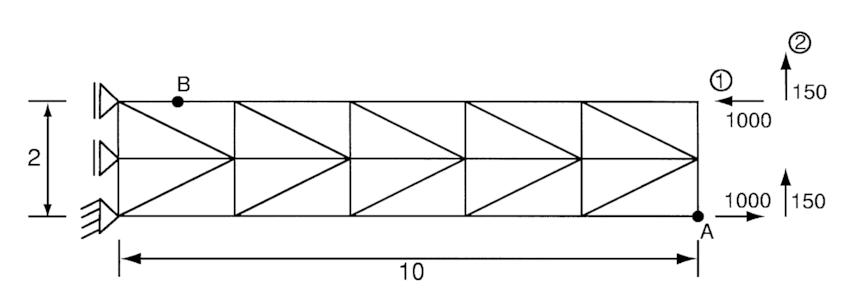 Finite element mesh for cantilever beam problem