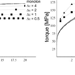 SEM micrographs of CHPT deformed nickel in different