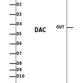 (PDF) Design of 12-Bit DAC Using CMOS Technology