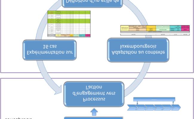 6 Uml Deployment Diagram For The Dynamic Chatbot Download
