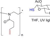 The synthesis of glycopolymers via Cobalt catalyzed