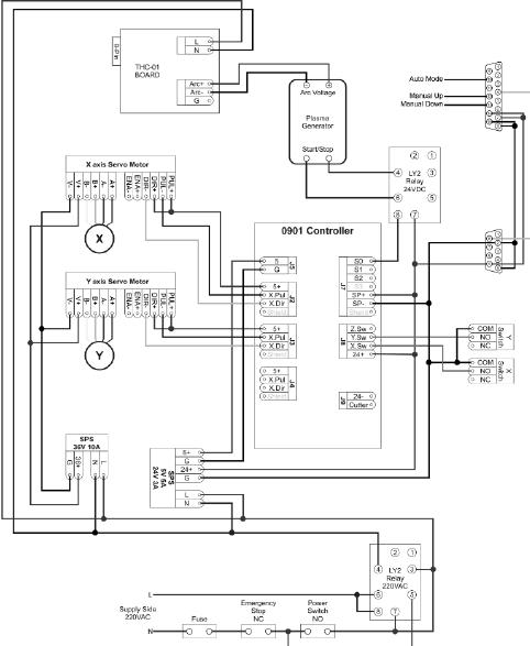 medium resolution of cnc 4 axis wiring diagram