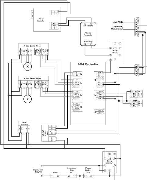 hight resolution of cnc 4 axis wiring diagram