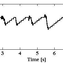 Linear daisy-chain topology used as basic bottleneck