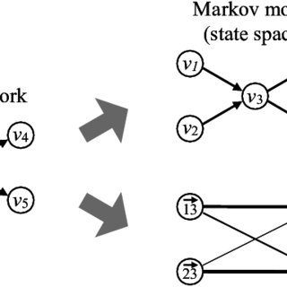 Schematic of the standard continuous-time random walk