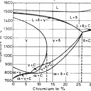 (PDF) IDENTIFICATION OF THERMAL BOUNDARY CONDITIONS AND