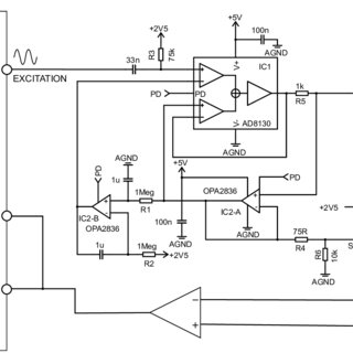 Block diagram of integrated impedance converter network