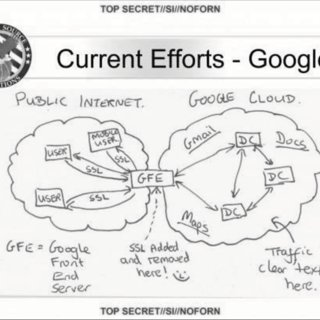 (PDF) The Consequences of Edward Snowden NSA Related