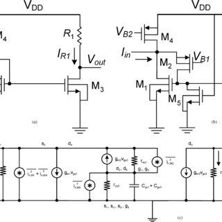 (a) Simple CMOS current amplifier; (b) Current amplifier